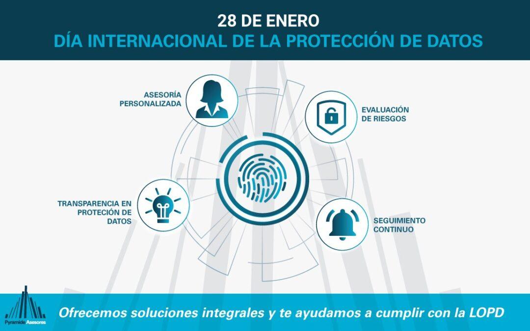 28 de Enero, día Internacional de la Protección de Datos